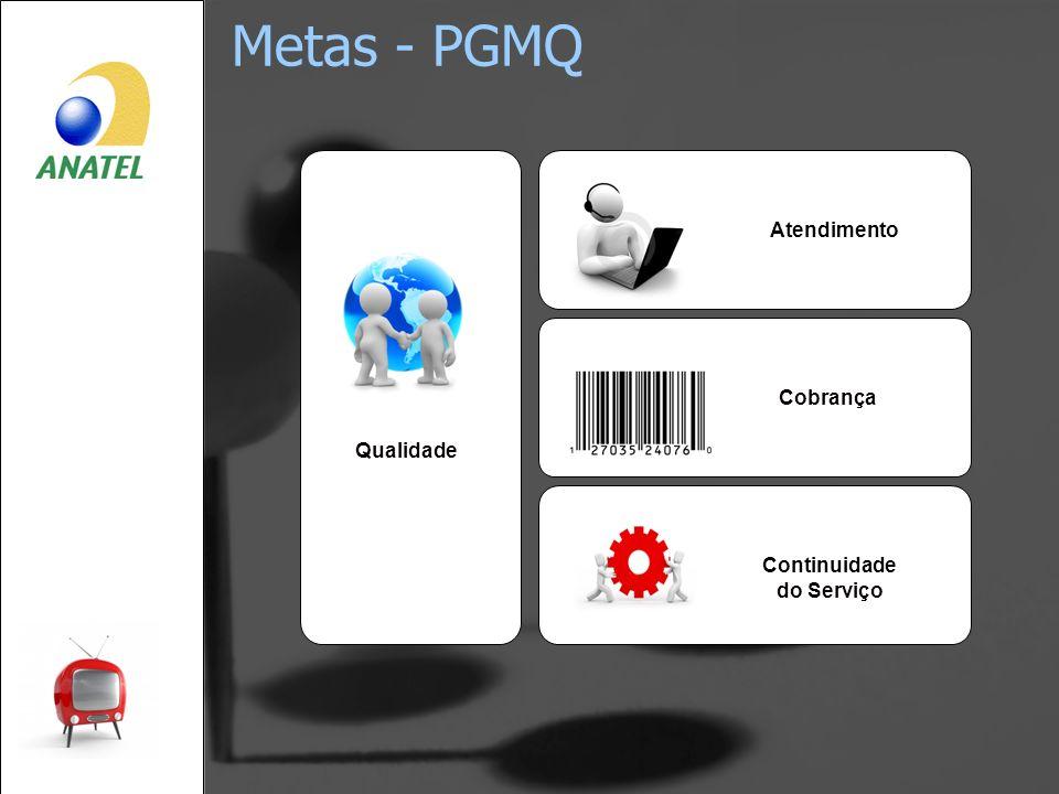 Atendimento Cobrança Continuidade do Serviço Qualidade Metas - PGMQ