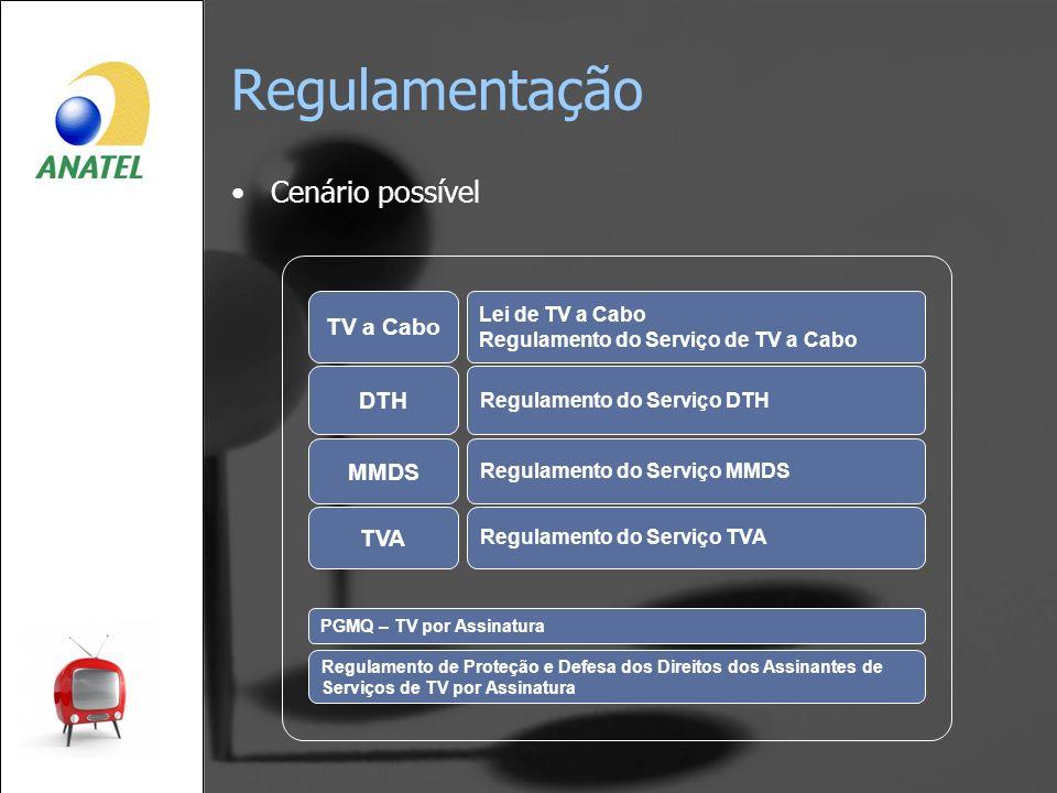 Regulamentação Cenário possível TV a Cabo DTH Lei de TV a Cabo Regulamento do Serviço de TV a Cabo Regulamento do Serviço DTH MMDS Regulamento do Serv