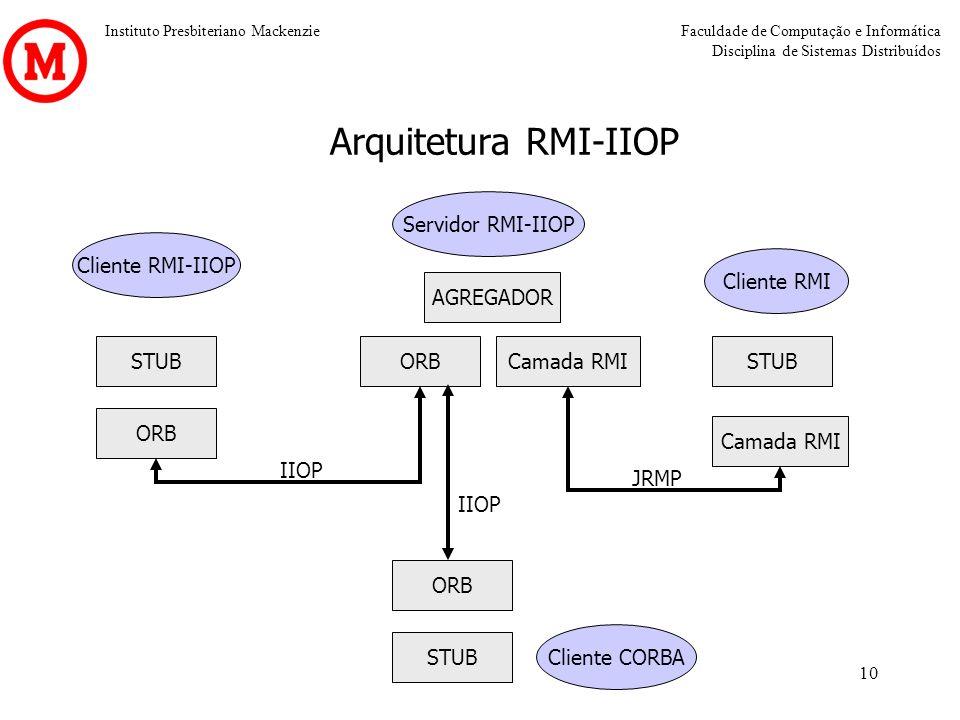 Instituto Presbiteriano MackenzieFaculdade de Computação e Informática Disciplina de Sistemas Distribuídos 10 Arquitetura RMI-IIOP Cliente RMI-IIOP Se