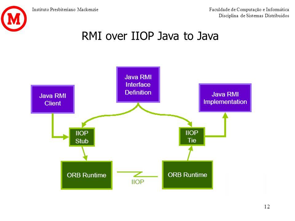 Instituto Presbiteriano MackenzieFaculdade de Computação e Informática Disciplina de Sistemas Distribuídos 12 RMI over IIOP Java to Java