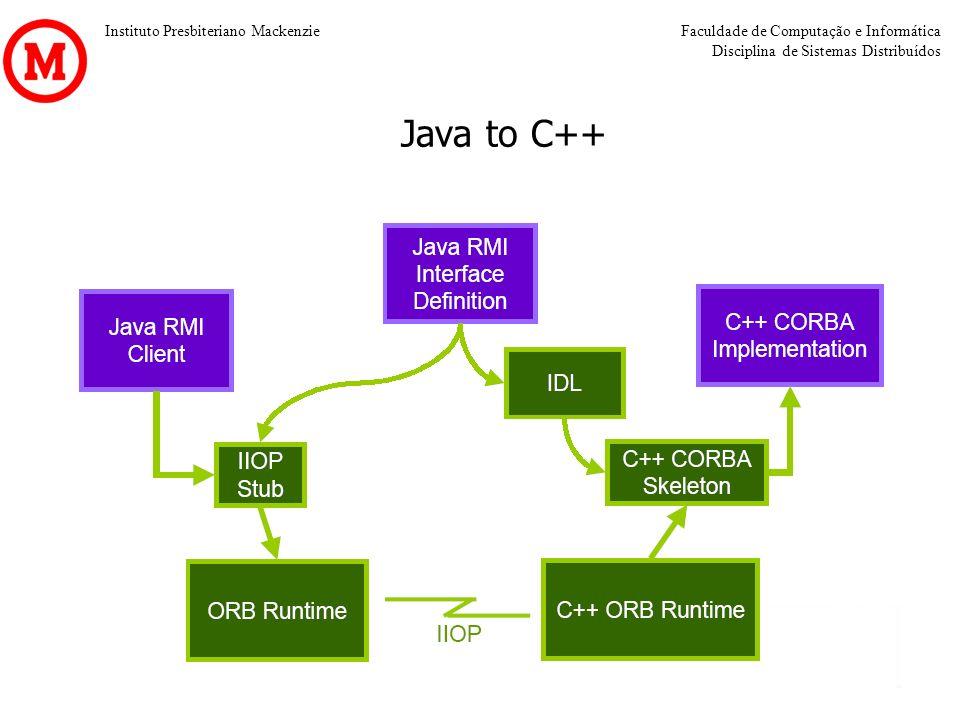 Instituto Presbiteriano MackenzieFaculdade de Computação e Informática Disciplina de Sistemas Distribuídos 13 Java to C++