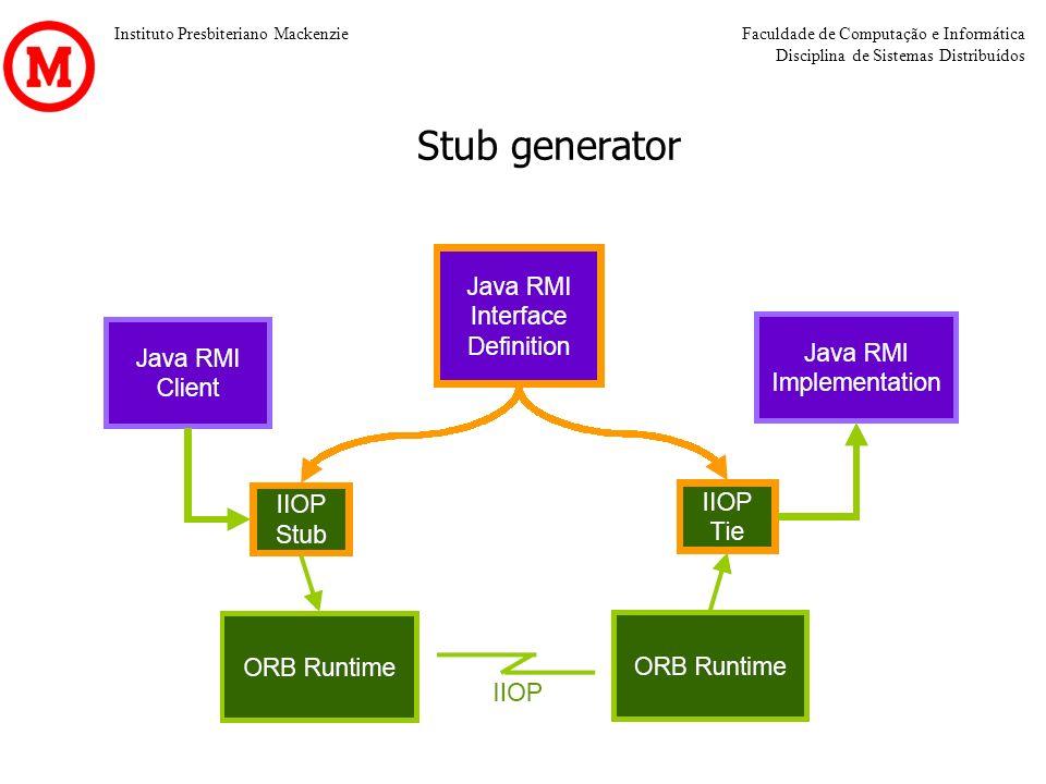 Instituto Presbiteriano MackenzieFaculdade de Computação e Informática Disciplina de Sistemas Distribuídos 14 Stub generator