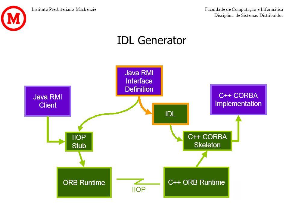 Instituto Presbiteriano MackenzieFaculdade de Computação e Informática Disciplina de Sistemas Distribuídos 15 IDL Generator