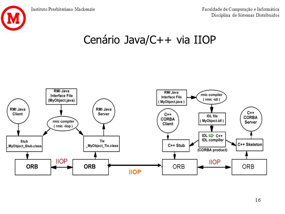 Instituto Presbiteriano MackenzieFaculdade de Computação e Informática Disciplina de Sistemas Distribuídos 16 Cenário Java/C++ via IIOP IIOP