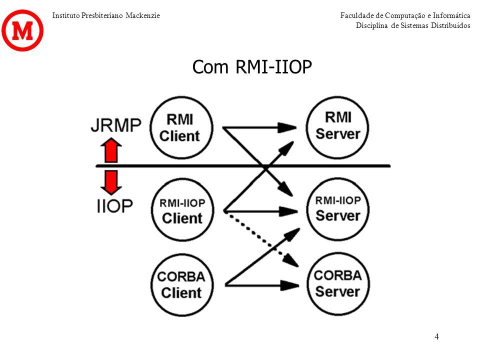 Instituto Presbiteriano MackenzieFaculdade de Computação e Informática Disciplina de Sistemas Distribuídos 4 Com RMI-IIOP
