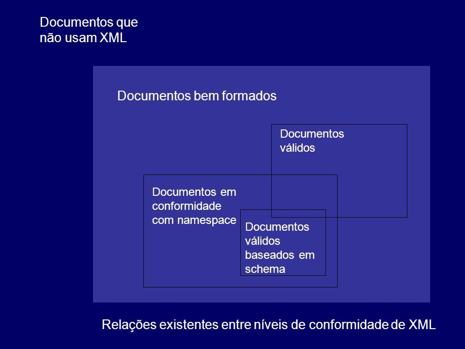 Documentos que não usam XML Documentos bem formados Documentos válidos Documentos em conformidade com namespace Documentos válidos baseados em schema
