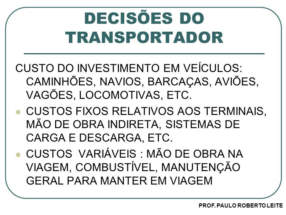PROF. PAULO ROBERTO LEITE DECISÕES DO TRANSPORTADOR CUSTO DO INVESTIMENTO EM VEÍCULOS: CAMINHÕES, NAVIOS, BARCAÇAS, AVIÕES, VAGÕES, LOCOMOTIVAS, ETC.