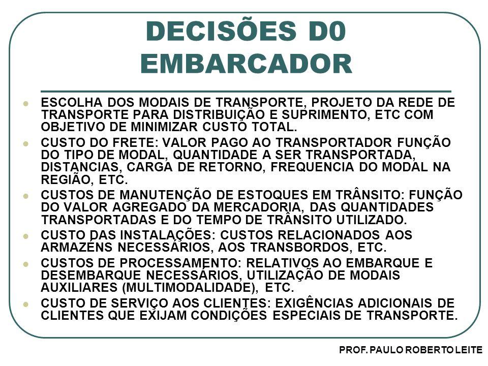 PROF. PAULO ROBERTO LEITE DECISÕES D0 EMBARCADOR ESCOLHA DOS MODAIS DE TRANSPORTE, PROJETO DA REDE DE TRANSPORTE PARA DISTRIBUIÇÃO E SUPRIMENTO, ETC C