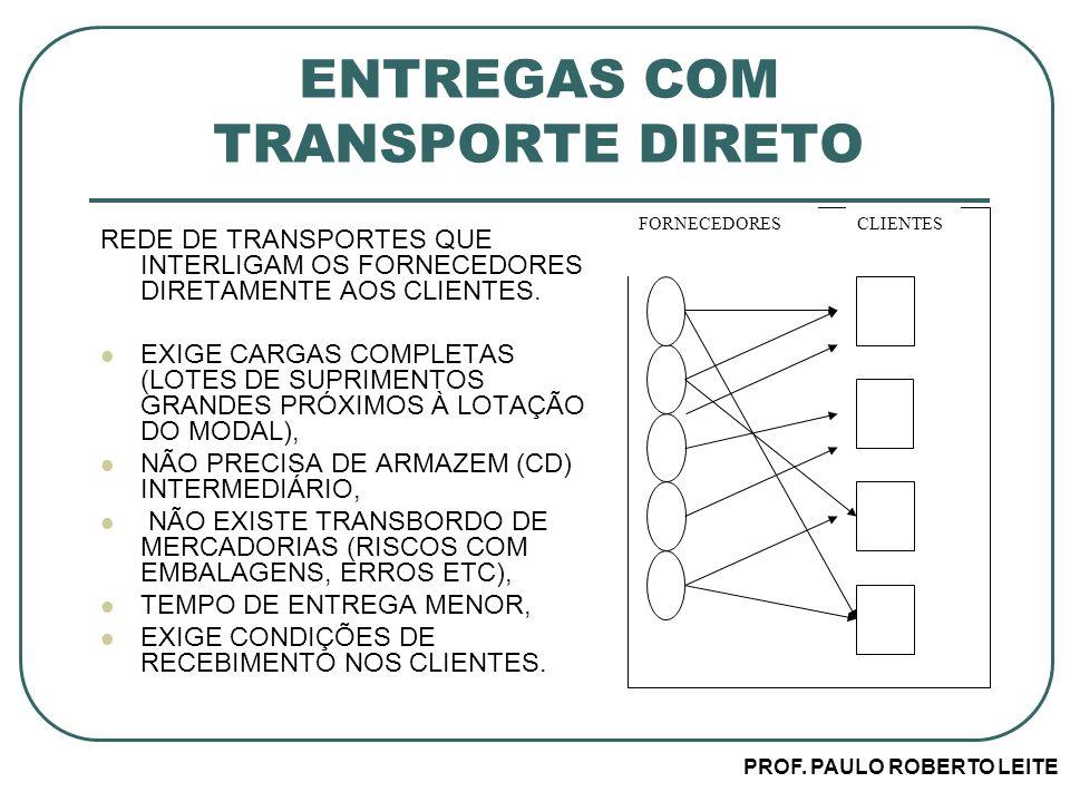 PROF. PAULO ROBERTO LEITE ENTREGAS COM TRANSPORTE DIRETO REDE DE TRANSPORTES QUE INTERLIGAM OS FORNECEDORES DIRETAMENTE AOS CLIENTES. EXIGE CARGAS COM