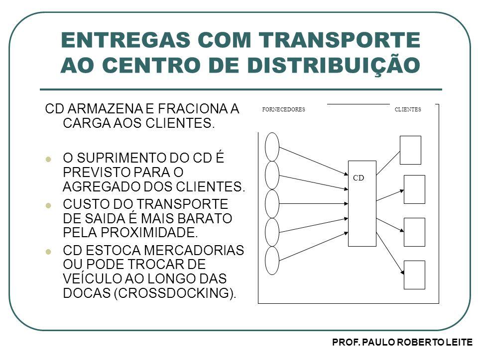 PROF. PAULO ROBERTO LEITE ENTREGAS COM TRANSPORTE AO CENTRO DE DISTRIBUIÇÃO CD ARMAZENA E FRACIONA A CARGA AOS CLIENTES. O SUPRIMENTO DO CD É PREVISTO