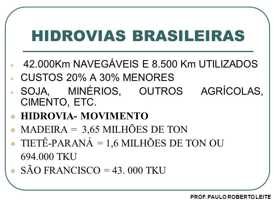 PROF. PAULO ROBERTO LEITE HIDROVIAS BRASILEIRAS 42.000Km NAVEGÁVEIS E 8.500 Km UTILIZADOS CUSTOS 20% A 30% MENORES SOJA, MINÉRIOS, OUTROS AGRÍCOLAS, C