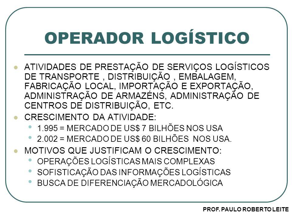PROF. PAULO ROBERTO LEITE OPERADOR LOGÍSTICO ATIVIDADES DE PRESTAÇÃO DE SERVIÇOS LOGÍSTICOS DE TRANSPORTE, DISTRIBUIÇÃO, EMBALAGEM, FABRICAÇÃO LOCAL,