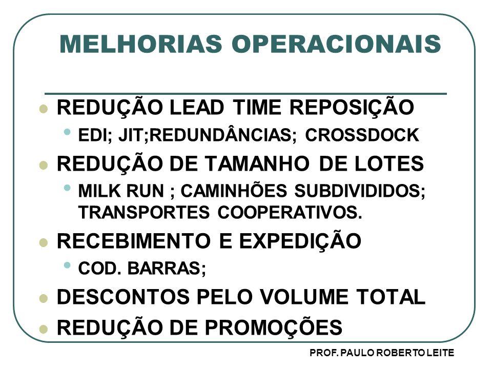 PROF.PAULO ROBERTO LEITE MELHORANDO AS INFORMAÇÕES TROCA DE DADOS SOBRE P.V.