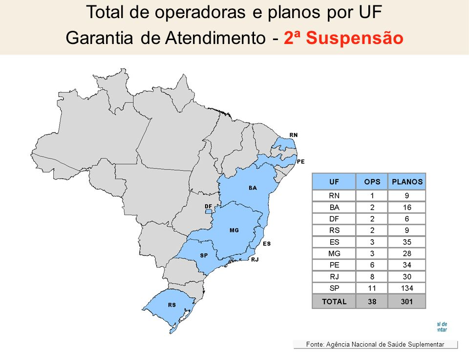 Total de operadoras e planos por UF Garantia de Atendimento - 2ª Suspensão