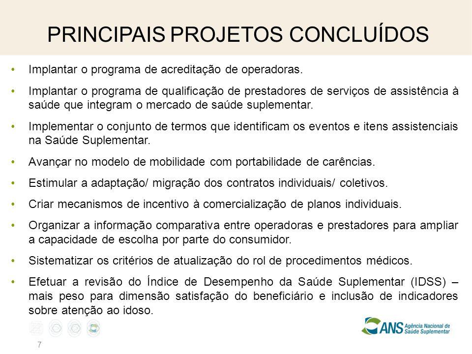 PRINCIPAIS PROJETOS CONCLUÍDOS 7 Implantar o programa de acreditação de operadoras.