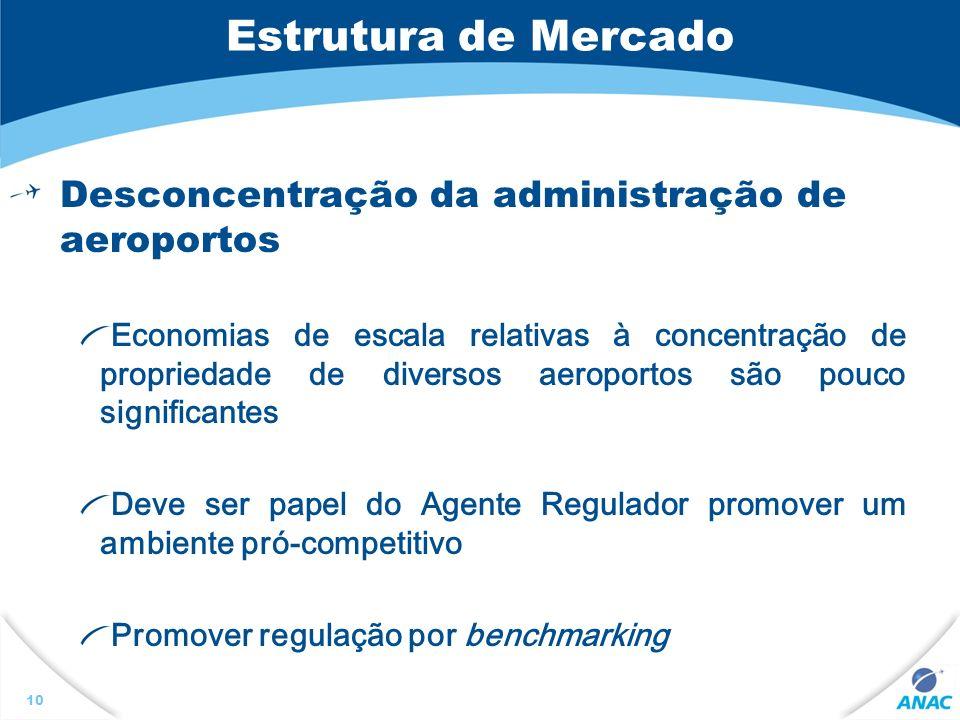 Estrutura de Mercado Desconcentração da administração de aeroportos Economias de escala relativas à concentração de propriedade de diversos aeroportos são pouco significantes Deve ser papel do Agente Regulador promover um ambiente pró-competitivo Promover regulação por benchmarking 10