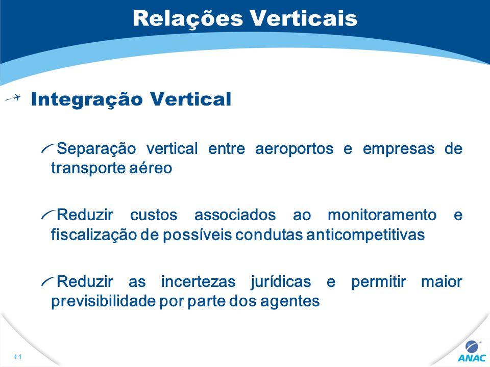 Relações Verticais Integração Vertical Separação vertical entre aeroportos e empresas de transporte aéreo Reduzir custos associados ao monitoramento e fiscalização de possíveis condutas anticompetitivas Reduzir as incertezas jurídicas e permitir maior previsibilidade por parte dos agentes 11