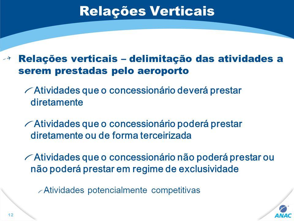 Relações Verticais Relações verticais – delimitação das atividades a serem prestadas pelo aeroporto Atividades que o concessionário deverá prestar dir