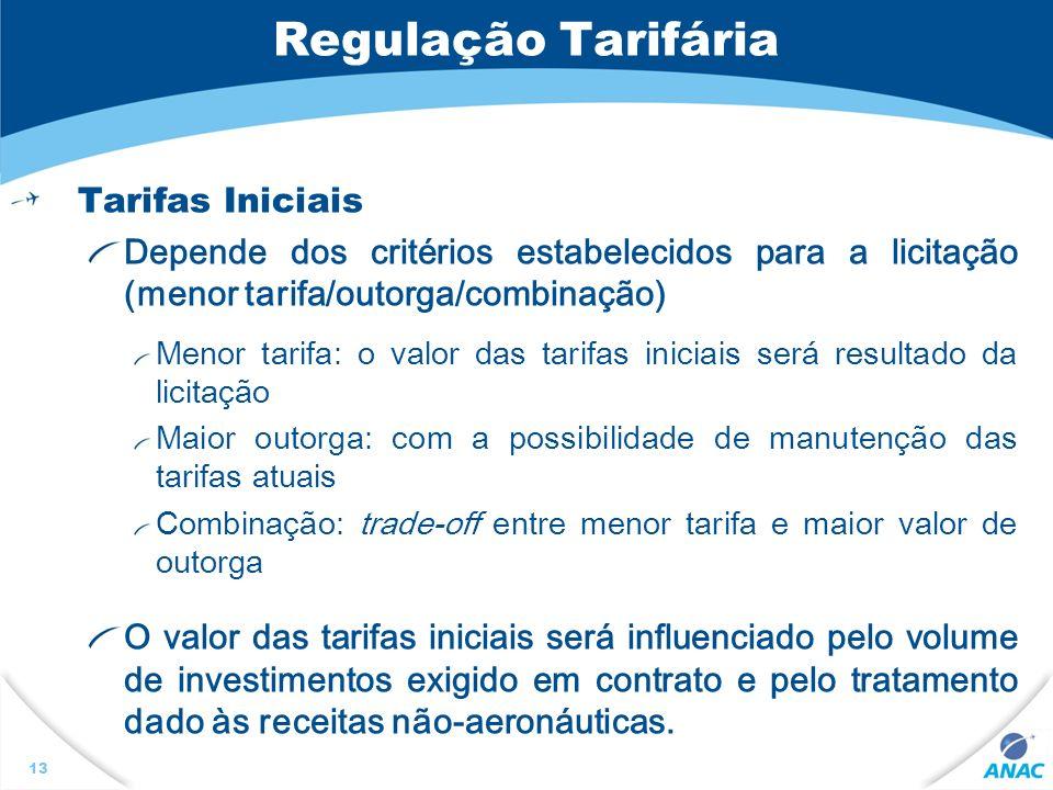 Regulação Tarifária Tarifas Iniciais Depende dos critérios estabelecidos para a licitação (menor tarifa/outorga/combinação) Menor tarifa: o valor das