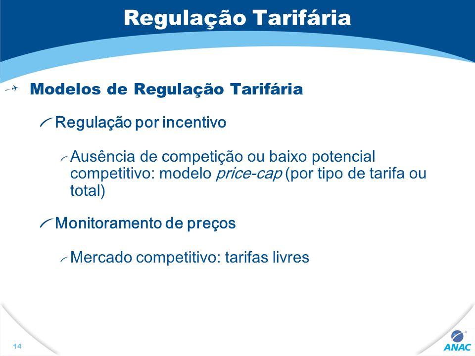 Regulação Tarifária Modelos de Regulação Tarifária Regulação por incentivo Ausência de competição ou baixo potencial competitivo: modelo price-cap (por tipo de tarifa ou total) Monitoramento de preços Mercado competitivo: tarifas livres 14