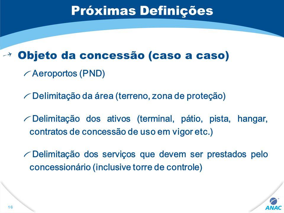 Próximas Definições Objeto da concessão (caso a caso) Aeroportos (PND) Delimitação da área (terreno, zona de proteção) Delimitação dos ativos (termina