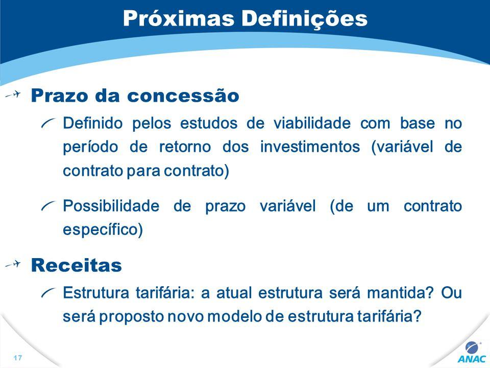 Próximas Definições Prazo da concessão Definido pelos estudos de viabilidade com base no período de retorno dos investimentos (variável de contrato para contrato) Possibilidade de prazo variável (de um contrato específico) Receitas Estrutura tarifária: a atual estrutura será mantida.