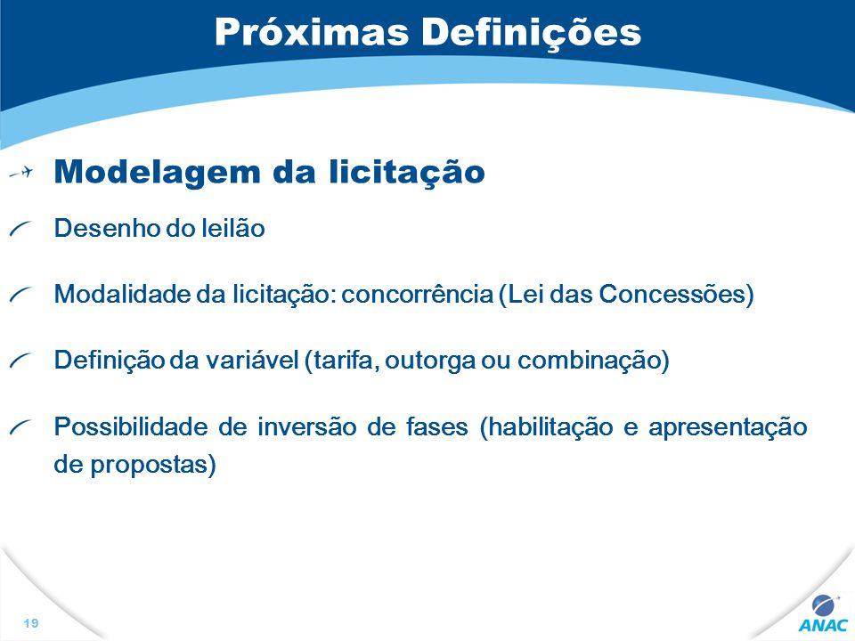 Próximas Definições Modelagem da licitação Desenho do leilão Modalidade da licitação: concorrência (Lei das Concessões) Definição da variável (tarifa, outorga ou combinação) Possibilidade de inversão de fases (habilitação e apresentação de propostas) 19
