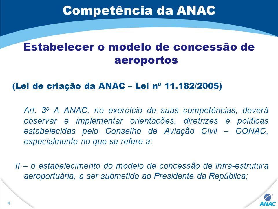 Competência da ANAC Estabelecer o modelo de concessão de aeroportos (Lei de criação da ANAC – Lei nº 11.182/2005) Art. 3 o A ANAC, no exercício de sua