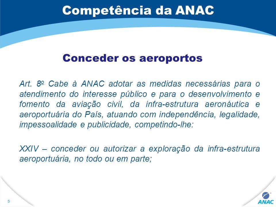Competência da ANAC Conceder os aeroportos Art. 8 o Cabe à ANAC adotar as medidas necessárias para o atendimento do interesse público e para o desenvo