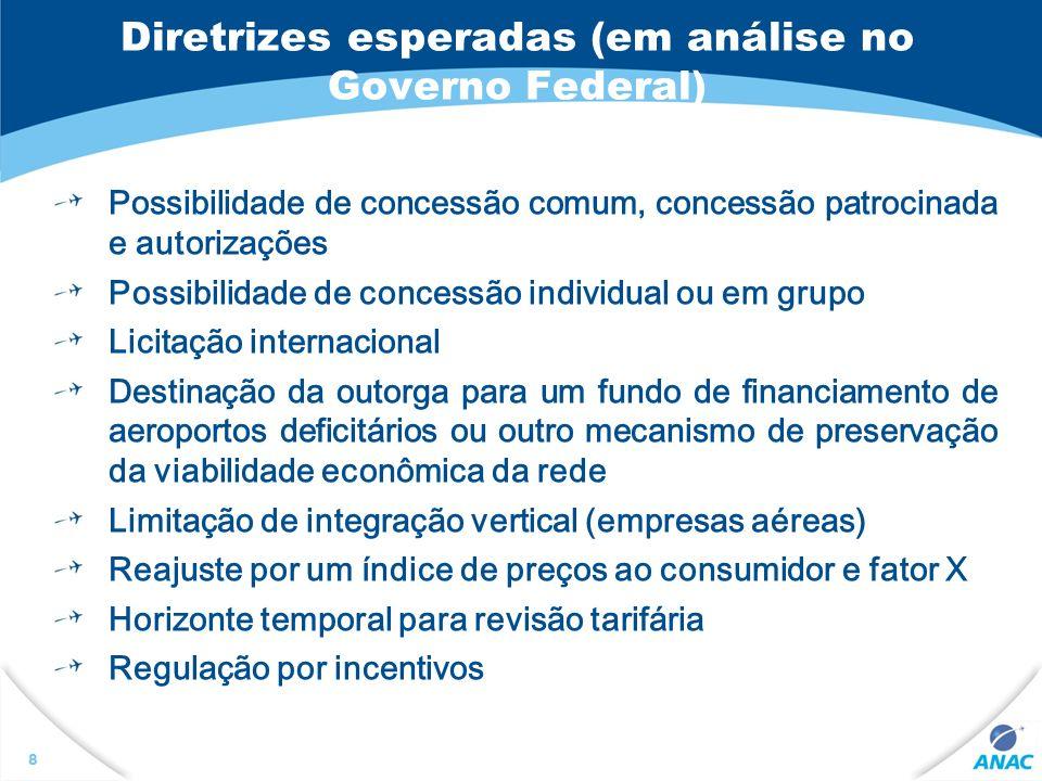 Diretrizes esperadas (em análise no Governo Federal) Possibilidade de concessão comum, concessão patrocinada e autorizações Possibilidade de concessão