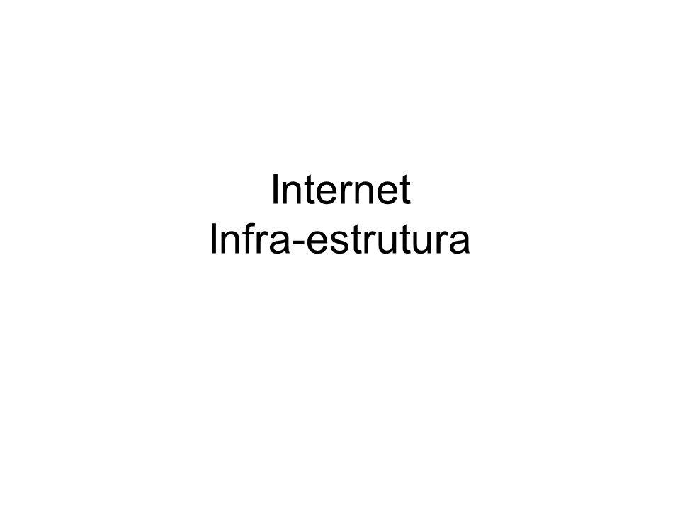 A Internet é uma rede mundial de computadores que utilizam um protocolo de rede padrão, o TCP/IP.