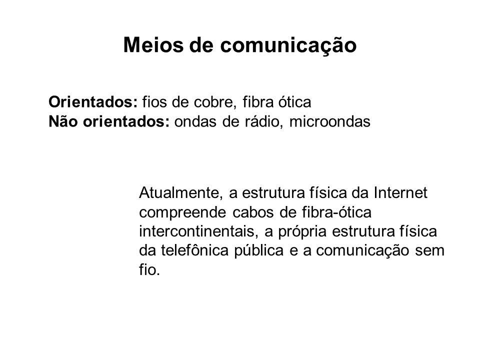 Meios de comunicação Orientados: fios de cobre, fibra ótica Não orientados: ondas de rádio, microondas Atualmente, a estrutura física da Internet comp