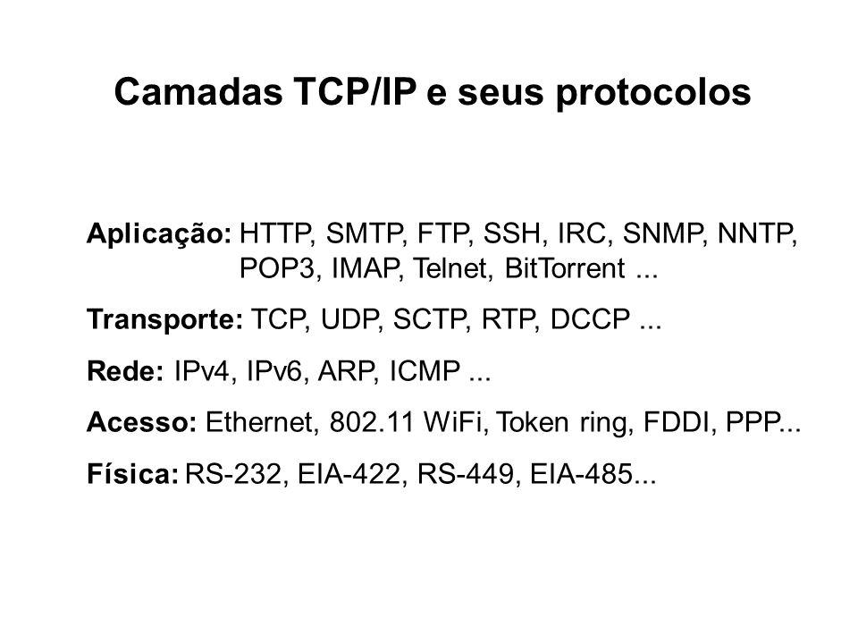 Aplicação: HTTP, SMTP, FTP, SSH, IRC, SNMP, NNTP, POP3, IMAP, Telnet, BitTorrent... Transporte: TCP, UDP, SCTP, RTP, DCCP... Rede: IPv4, IPv6, ARP, IC