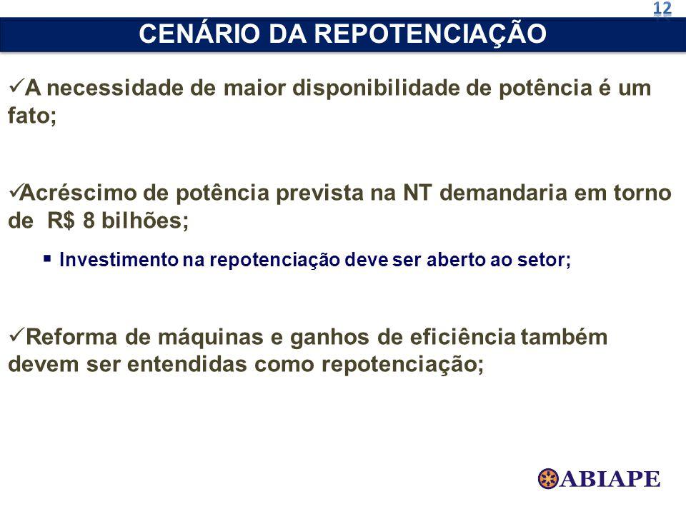A necessidade de maior disponibilidade de potência é um fato; Acréscimo de potência prevista na NT demandaria em torno de R$ 8 bilhões; Investimento n