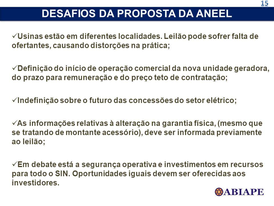Usinas estão em diferentes localidades. Leilão pode sofrer falta de ofertantes, causando distorções na prática; Definição do início de operação comerc