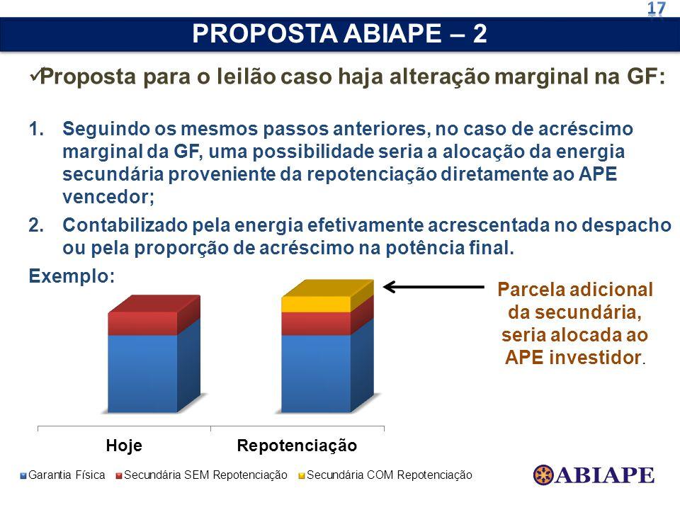 Proposta para o leilão caso haja alteração marginal na GF: 1.Seguindo os mesmos passos anteriores, no caso de acréscimo marginal da GF, uma possibilid