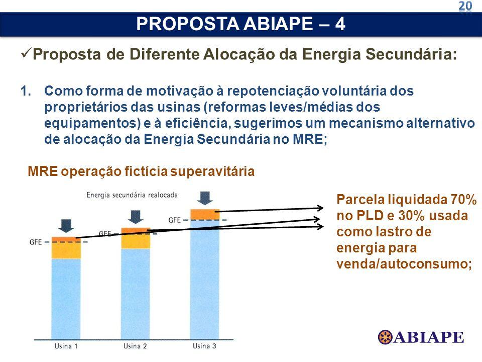 Proposta de Diferente Alocação da Energia Secundária: 1.Como forma de motivação à repotenciação voluntária dos proprietários das usinas (reformas leve
