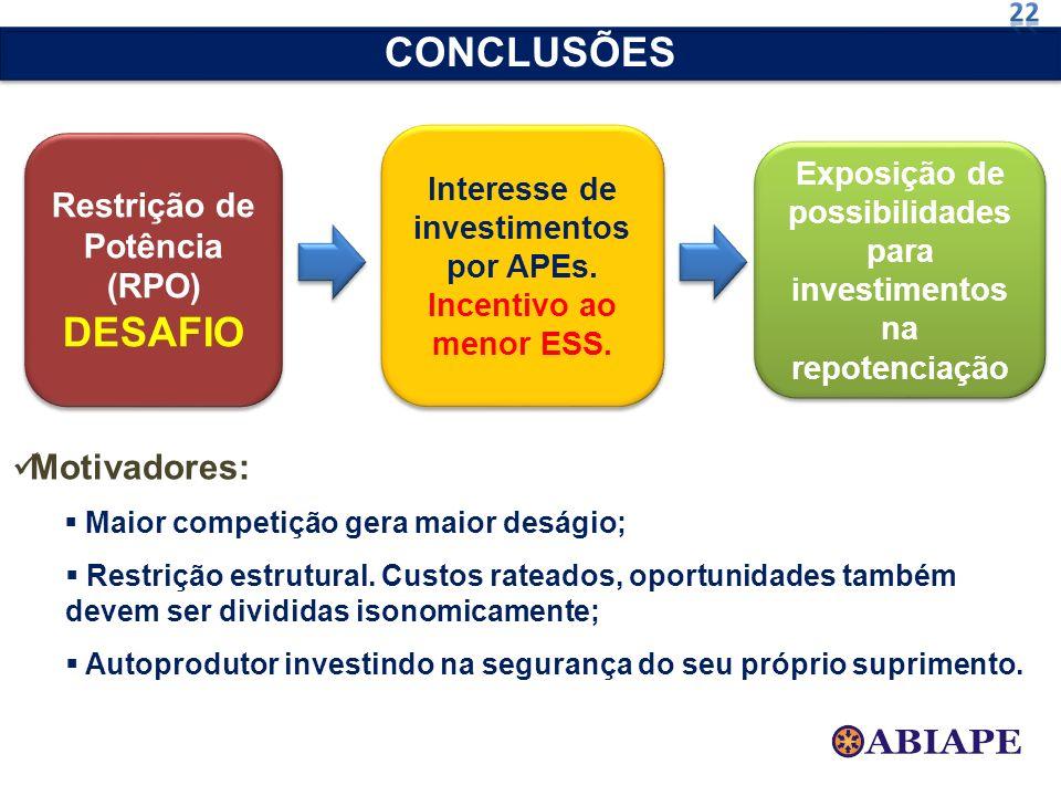 Exposição de possibilidades para investimentos na repotenciação Interesse de investimentos por APEs. Incentivo ao menor ESS. Restrição de Potência (RP