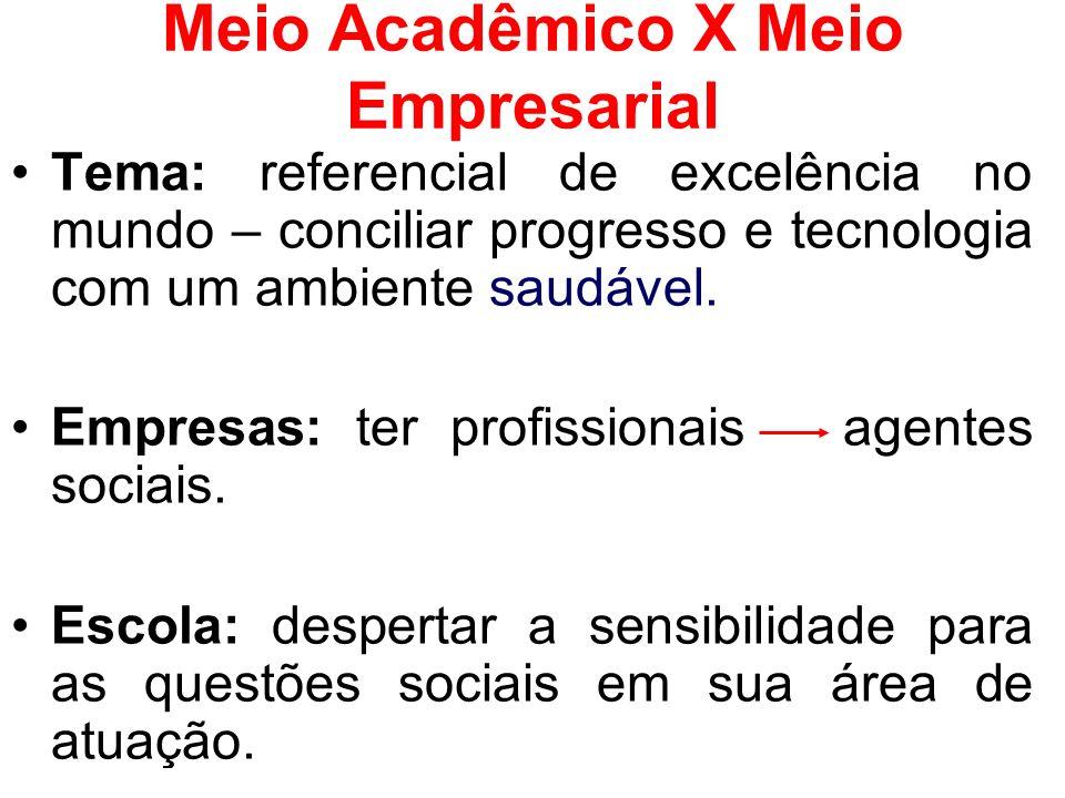 Meio Acadêmico X Meio Empresarial Tema: referencial de excelência no mundo – conciliar progresso e tecnologia com um ambiente saudável. Empresas: ter