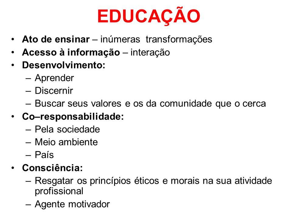 EDUCAÇÃO Ato de ensinar – inúmeras transformações Acesso à informação – interação Desenvolvimento: –Aprender –Discernir –Buscar seus valores e os da c