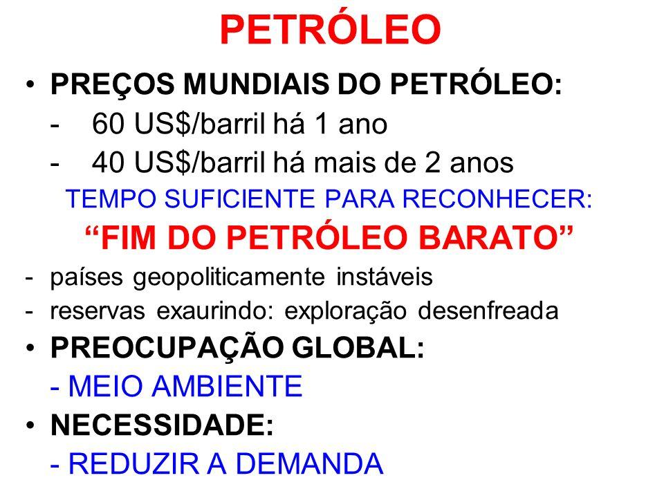 PETRÓLEO PREÇOS MUNDIAIS DO PETRÓLEO: - 60 US$/barril há 1 ano - 40 US$/barril há mais de 2 anos TEMPO SUFICIENTE PARA RECONHECER: FIM DO PETRÓLEO BAR