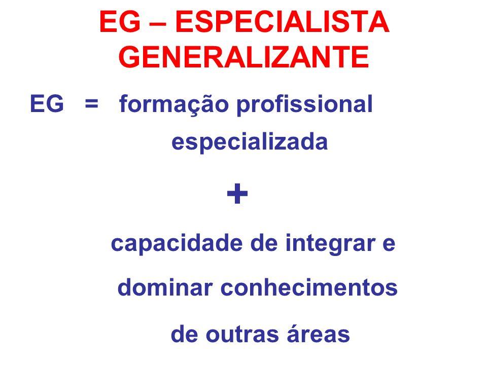 EG – ESPECIALISTA GENERALIZANTE EG = formação profissional especializada + capacidade de integrar e dominar conhecimentos de outras áreas
