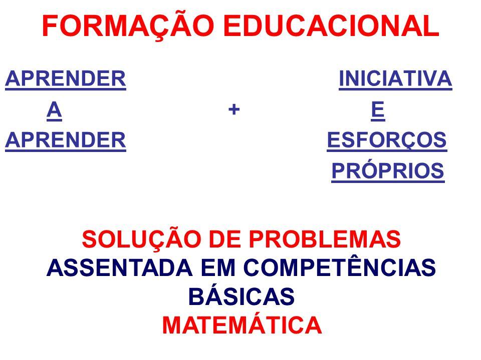 FORMAÇÃO EDUCACIONAL APRENDER INICIATIVA A + E APRENDER ESFORÇOS PRÓPRIOS SOLUÇÃO DE PROBLEMAS ASSENTADA EM COMPETÊNCIAS BÁSICAS MATEMÁTICA