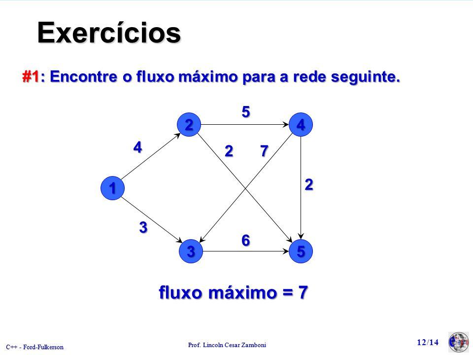 C++ - Ford-Fulkerson Prof. Lincoln Cesar Zamboni Exercícios #1: Encontre o fluxo máximo para a rede seguinte. 1 24 35 4527 2 6 3 fluxo máximo = 7 12/1