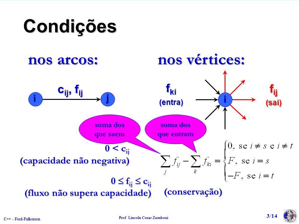 C++ - Ford-Fulkerson Prof. Lincoln Cesar Zamboni Condições 0 f ij c ij (fluxo não supera capacidade) 0 < c ij (capacidade não negativa) nos arcos: i j