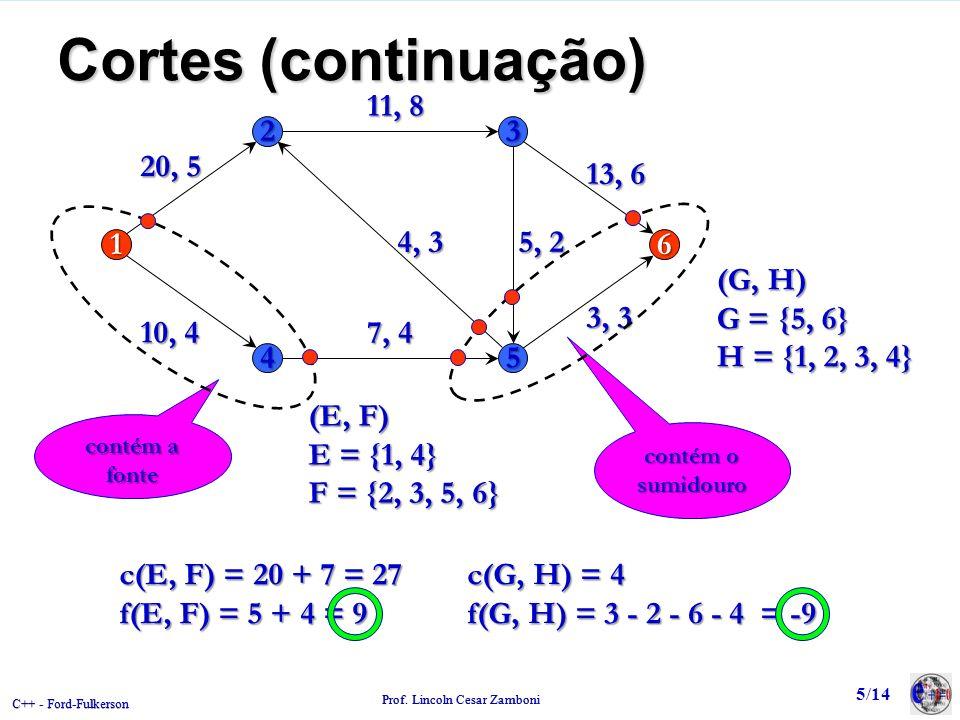 C++ - Ford-Fulkerson Prof. Lincoln Cesar Zamboni Cortes (continuação) 23 16 45 20, 5 11, 8 5, 2 7, 4 4, 3 3, 3 13, 6 10, 4 contém o sumidouro c(E, F)