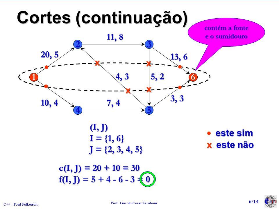 C++ - Ford-Fulkerson Prof. Lincoln Cesar Zamboni Cortes (continuação) 23 16 45 20, 5 11, 8 5, 2 7, 4 4, 3 3, 3 13, 6 10, 4 c(I, J) = 20 + 10 = 30 f(I,