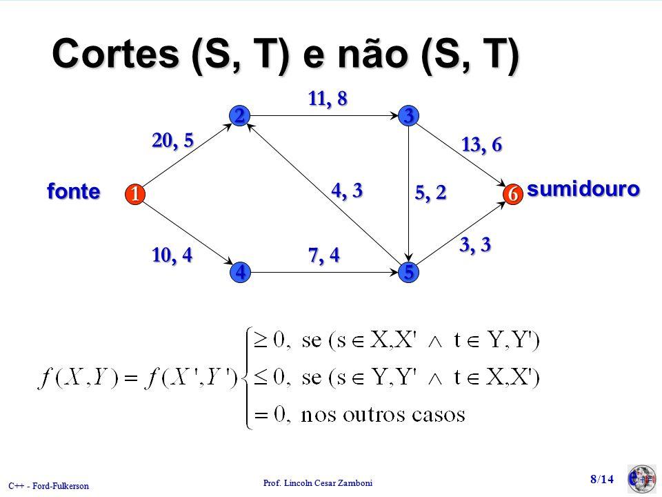 C++ - Ford-Fulkerson Prof. Lincoln Cesar Zamboni Cortes (S, T) e não (S, T) 45 23 16 20, 5 11, 8 5, 2 7, 4 4, 3 3, 3 13, 6 10, 4 fonte sumidouro 8/14