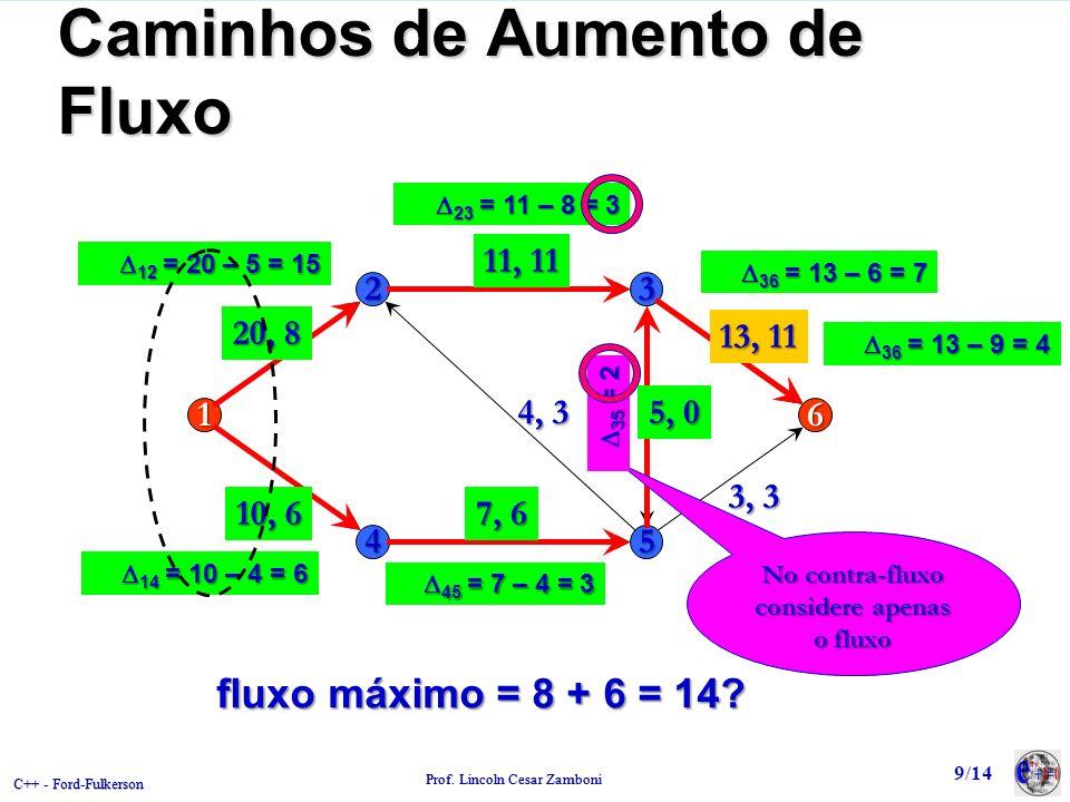 C++ - Ford-Fulkerson Prof. Lincoln Cesar Zamboni Caminhos de Aumento de Fluxo 23 16 45 20, 5 11, 8 5, 2 7, 4 4, 3 3, 3 13, 6 10, 4 No contra-fluxo con
