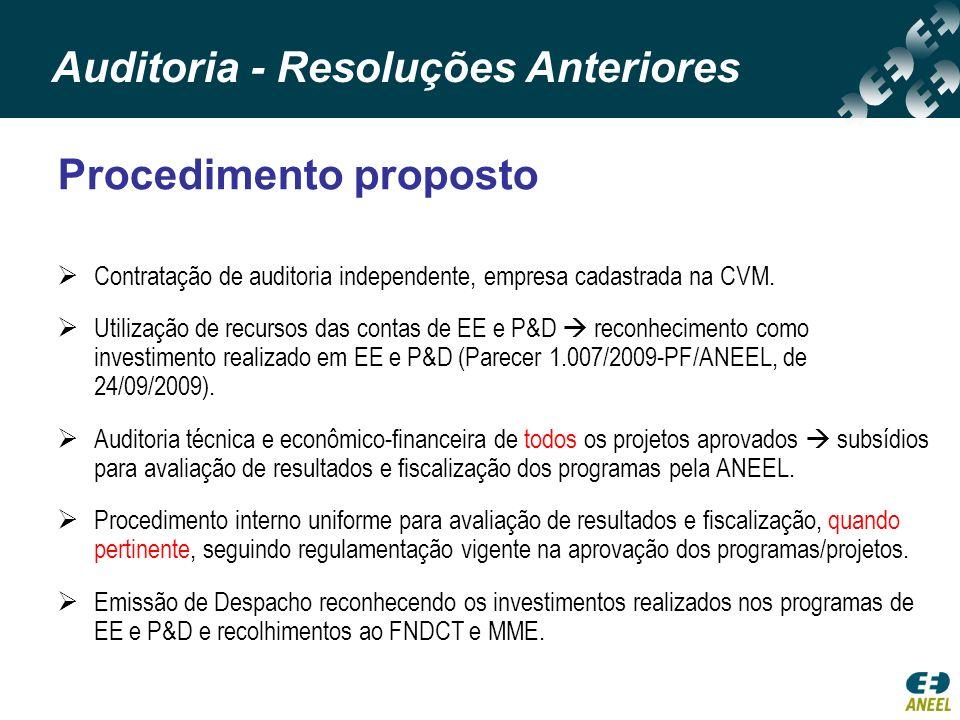 Procedimento proposto Contratação de auditoria independente, empresa cadastrada na CVM. Utilização de recursos das contas de EE e P&D reconhecimento c